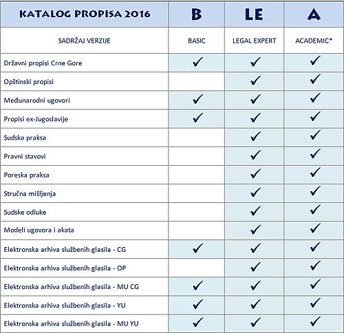 Katalog propisa 2016 - Uporedni pregled verzija