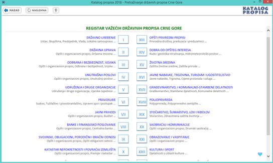 Katalog propisa - Pretraga po oblastima