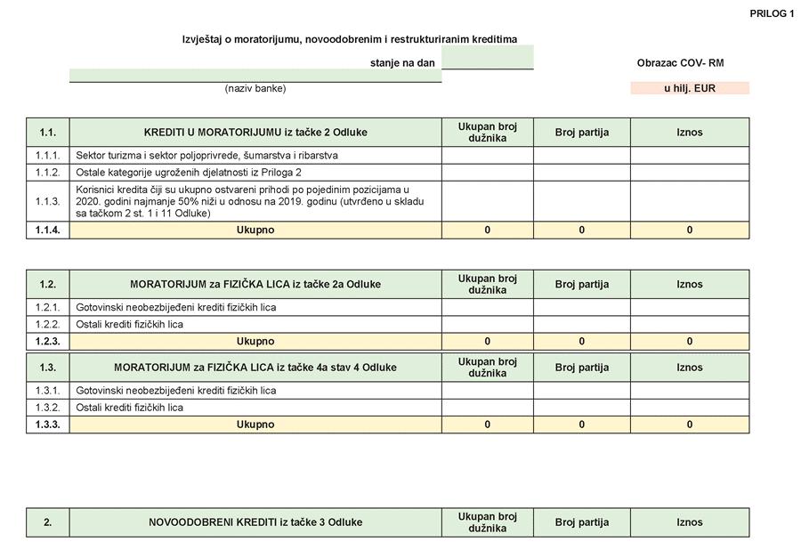 Katalog propisa - Prilog I-1
