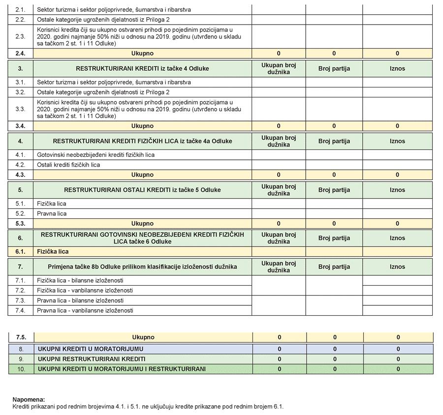 Katalog propisa - Prilog I-2